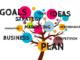 Bitkom veröffentlicht Übersicht der Positionen zur Bürgschaftswahl am 26. Mai Unterschiedliche Vorstellungen unter anderem zur Digitalisierung der Verwaltung, Verbesserung der Finanzierung und Förderung der Gründerkultur