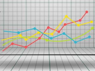 Nachfrage sank im Vergleich zum Vorjahresmonat um 20%