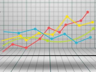 Auftragseingänge im Februar 2020: Nachfrage sank im Vergleich zum Vorjahr um 7%