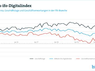 Digitalunternehmen machen wieder bessere Geschäfte