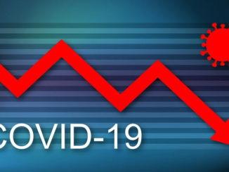 Auftragseingänge im April 2020: Nachfrage brach im Vergleich zum Vorjahresmonat um 46% ein