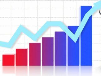 Auftragseingänge im Juni 2020: Nachfrage stieg im Vergleich zum Mai 2020 um 20%
