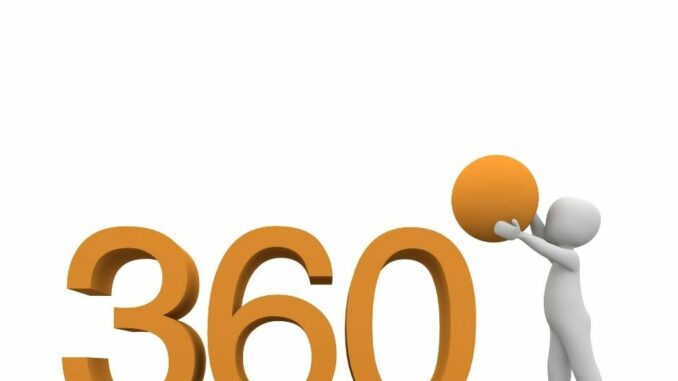 Virtuelle Rundgänge – mit 360°-Aufnahmen Kunden gewinnen