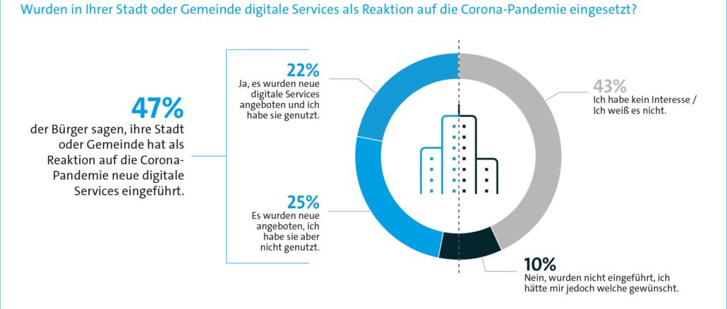 Corona-Pandemie beschleunigt Digitalisierung der Verwaltung
